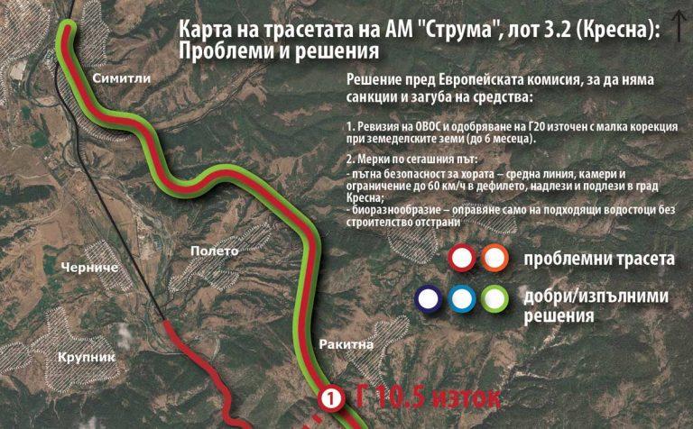 """Българските власти се отказват от еврофинансиране, защото не могат да изпълнят изискванията за магистрала """"Струма"""" през Кресненския пролом"""